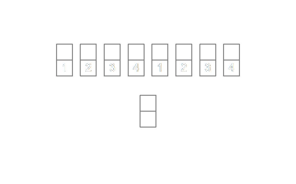 Symbol Digit Substitution Test