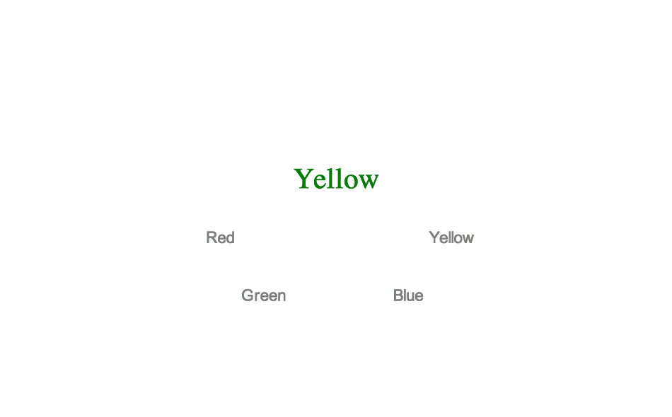 Stroop Color Naming Task